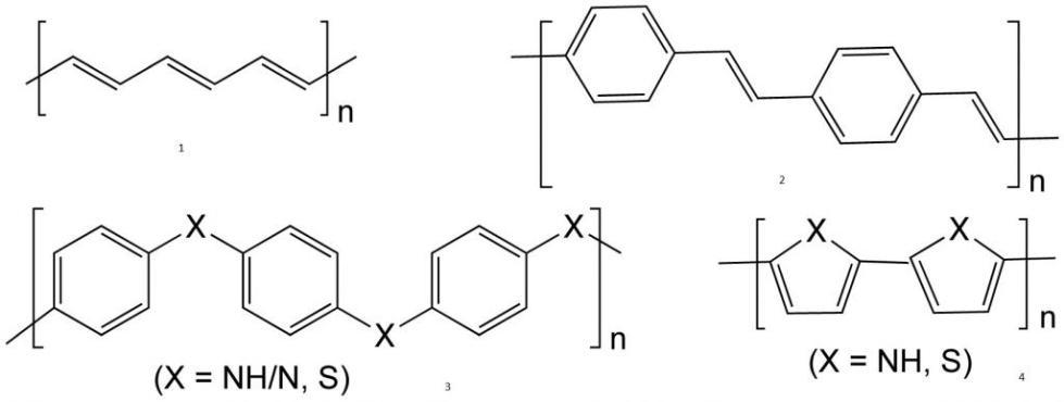 Химическая структура отдельных проводящих полимеров