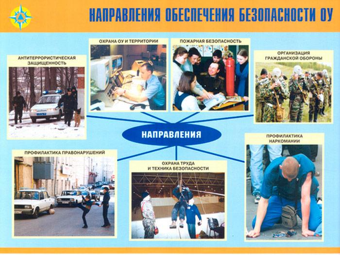 плакат безопасность