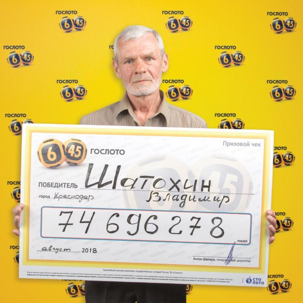 Победитель лотереи с призом