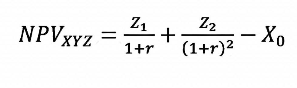 npv irr пример расчета