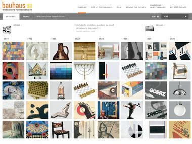 Bauhaus-Ausstellung im MoMA