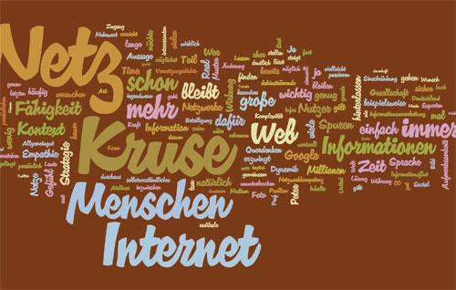 Mit Wordle erzeugte Wortwolke des Interviews