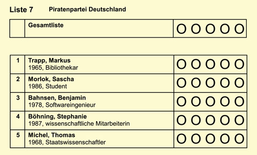 Stimmzettel Bezirkswahl Wandsbek - Liste 7 Piraten