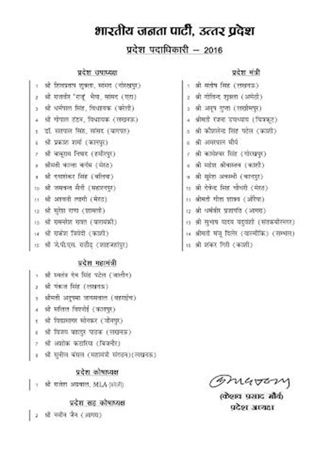 uttar pradesh bjp workers list