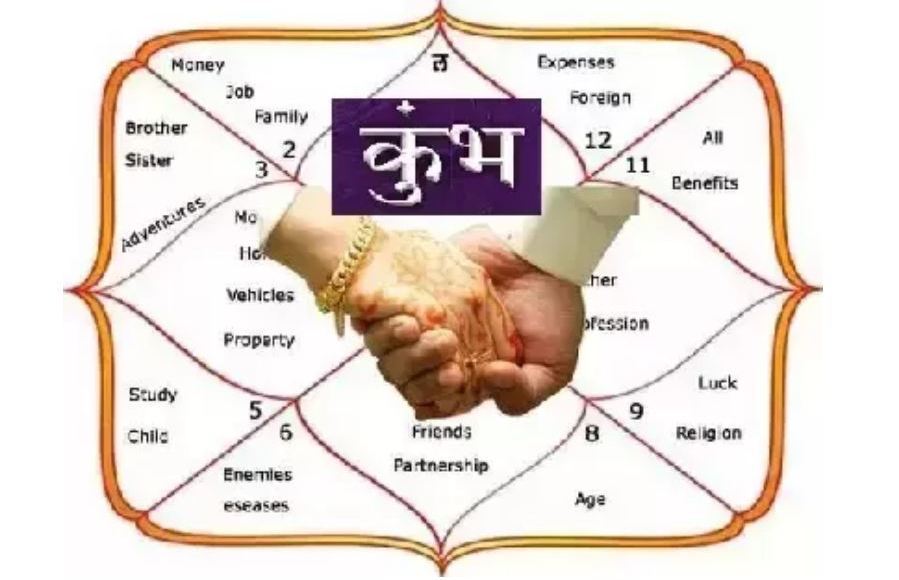 Good-days-are-coming-in-these-3-zodiac-signs-Mahayoga-will-start-from-7-April-2021