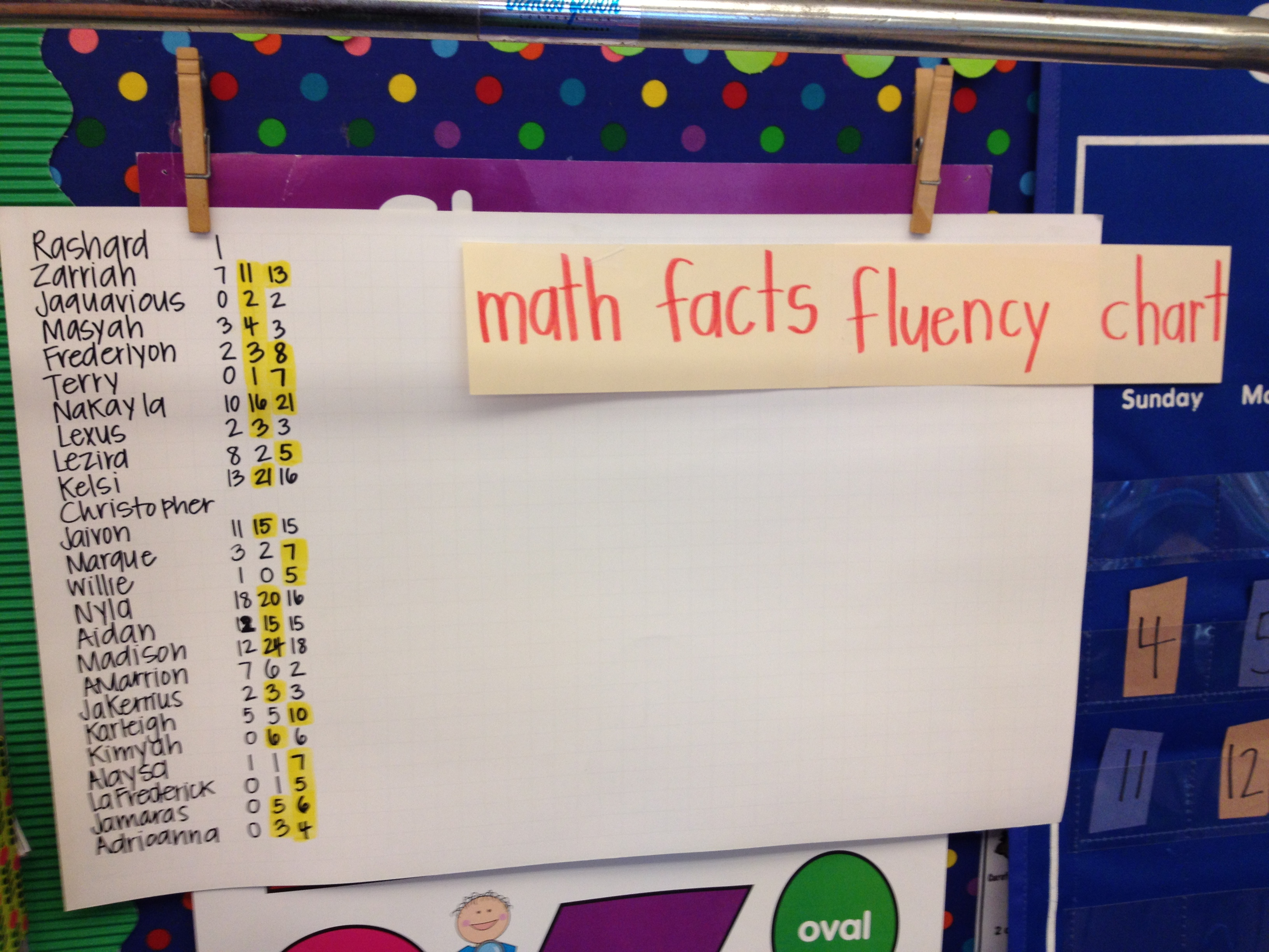 Math Fact Fluency Tracking Sheet