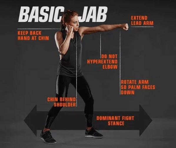 Basic Jab