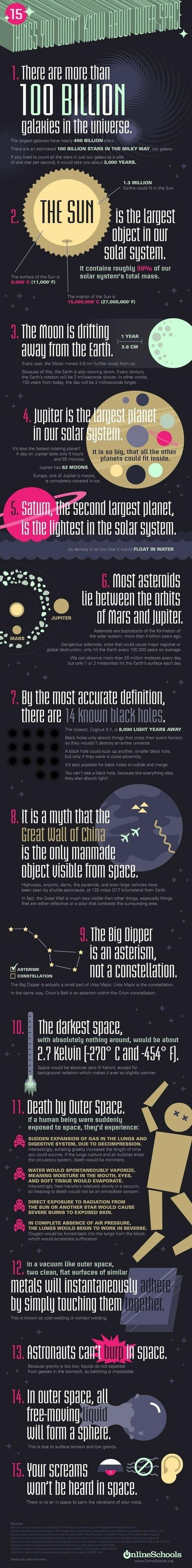 15 Things You Don't Know About Outer Space