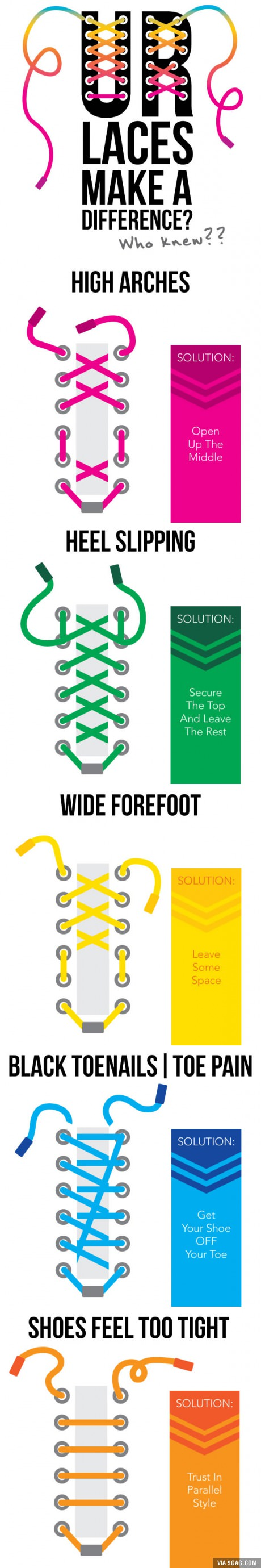 Guide to Lacing Shoes