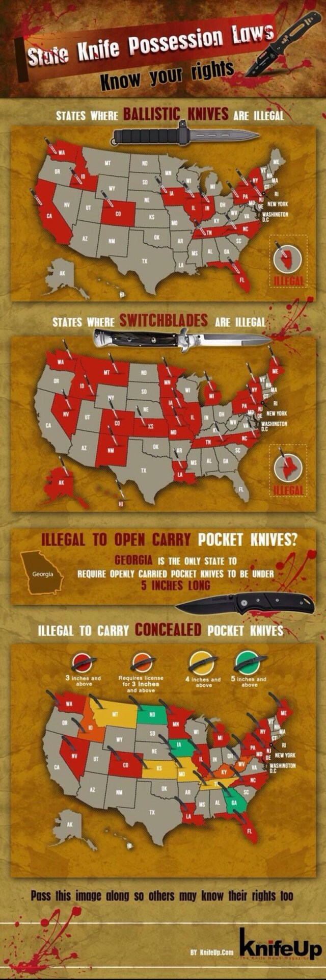 State Knife Possession Laws
