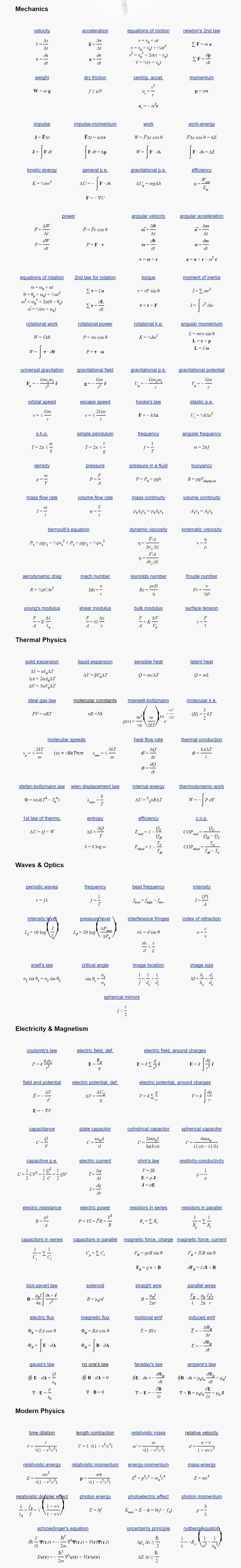 Extremely Useful Formula Cheatsheet