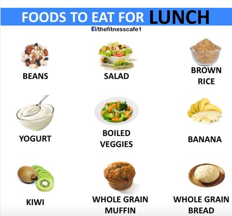 Best Foods to Eat: Lunch