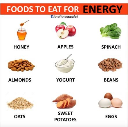 Foods to Eat: Energy