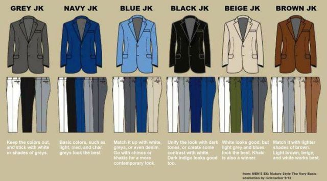 How to Match Jacket With Pants