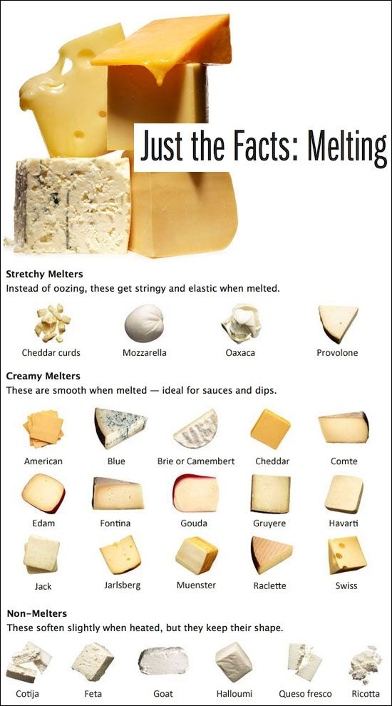 How to Melt Cheeses