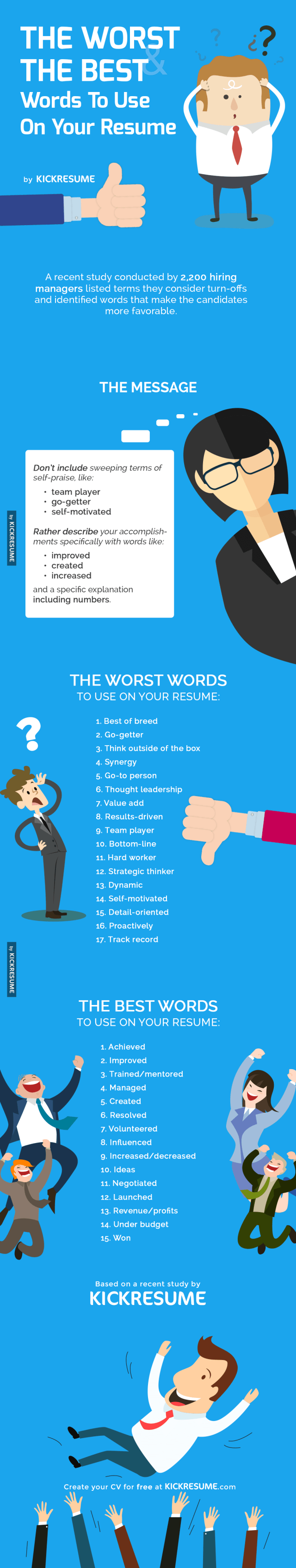 The Worst and Best Words to Use on Your Resume