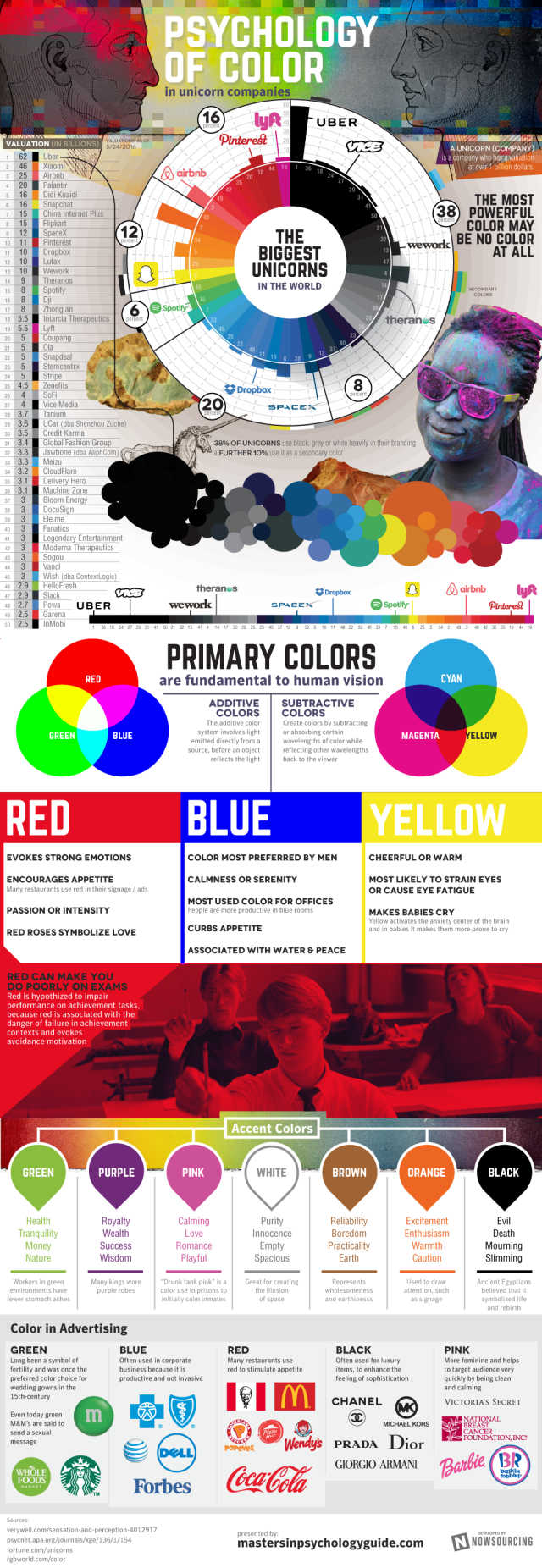 unicorn-companies-how-they-choose-their-colors_575b0a75275f7