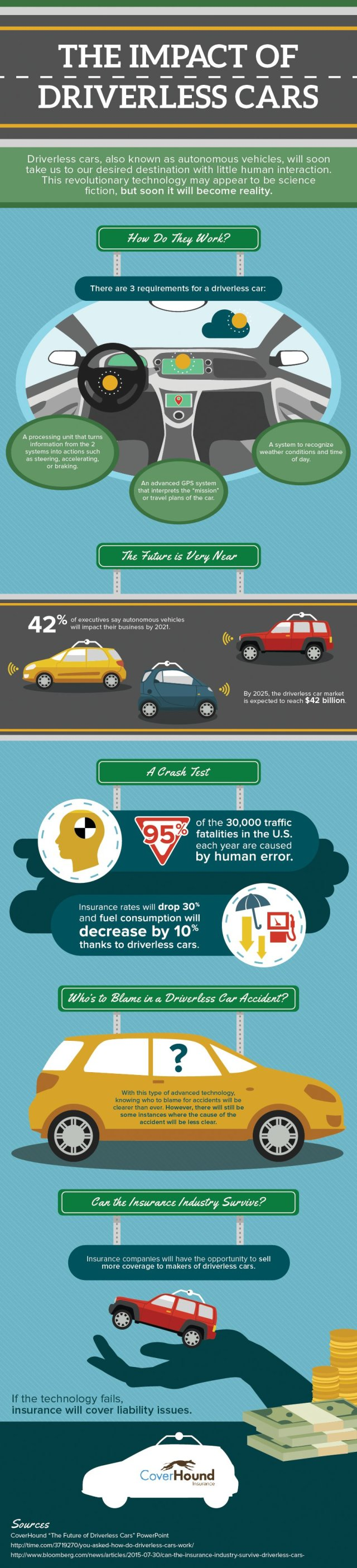 the-impact-of-driverless-cars_568a3dd474b25