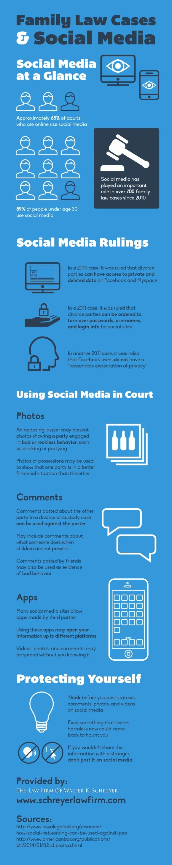 family-law-cases-and-social-media_569e9a904ba79