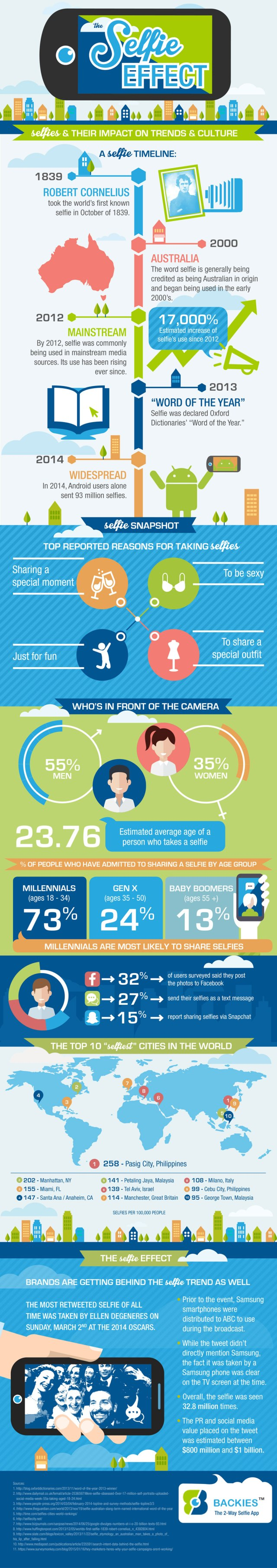 selfies-and-their-impact-on-trends-popular-culture_55d744f2a649e