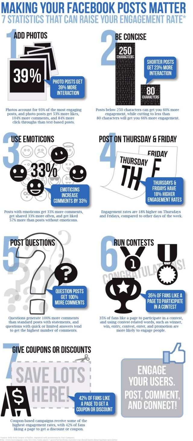 7-statistics-that-can-raise-your-facebook-engagement-infographic_54c759ad5ffbc