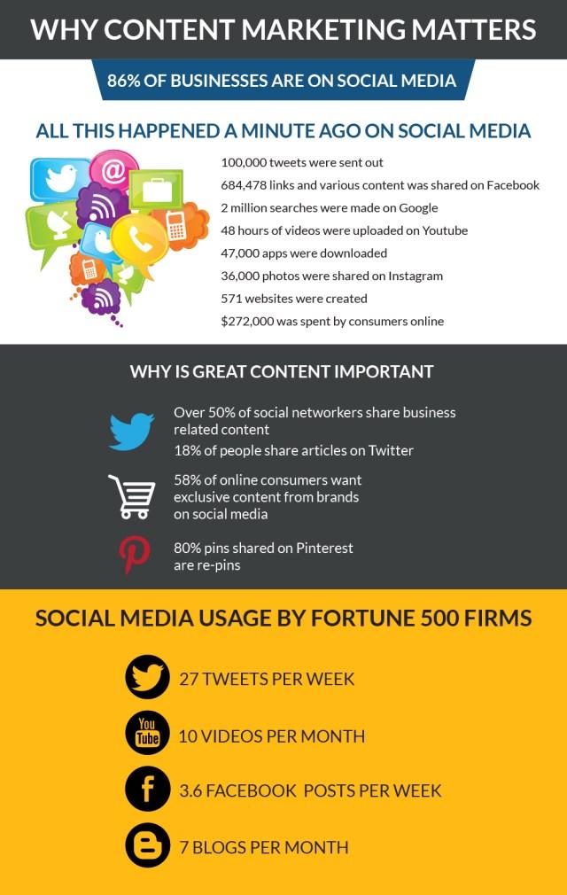 benefits-of-having-your-brand-on-social-media_551aba8fb2f3f
