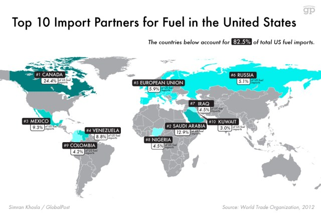 top-10-import-partners-for-fuel-in-the-united-states_54d9374956228