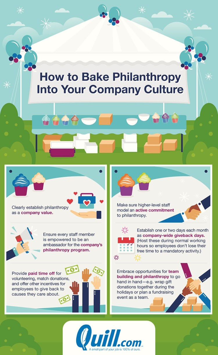 How-to-bake-philanthropy-into-your-company-culture-infographic