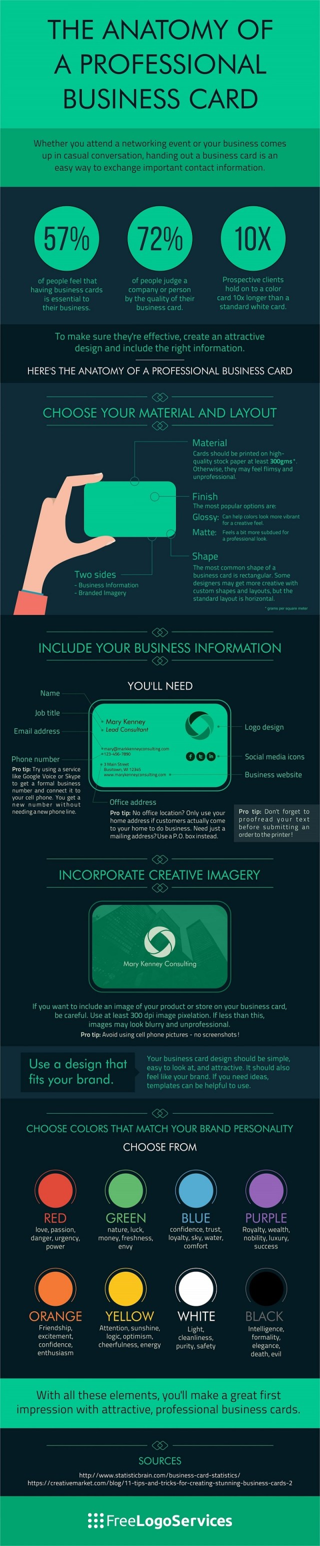 Anatomy of a Professional Business Card