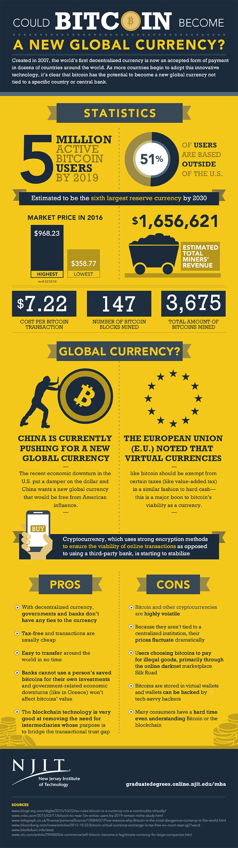 Could Bitcoin Become a New Global Currency?