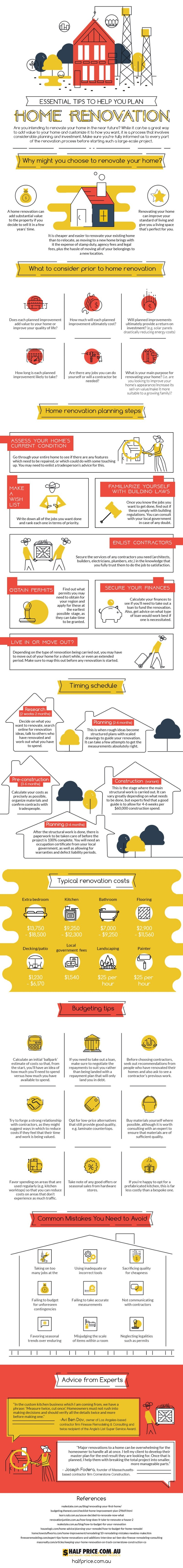 Essential Tips to Help You Plan Home Renovation