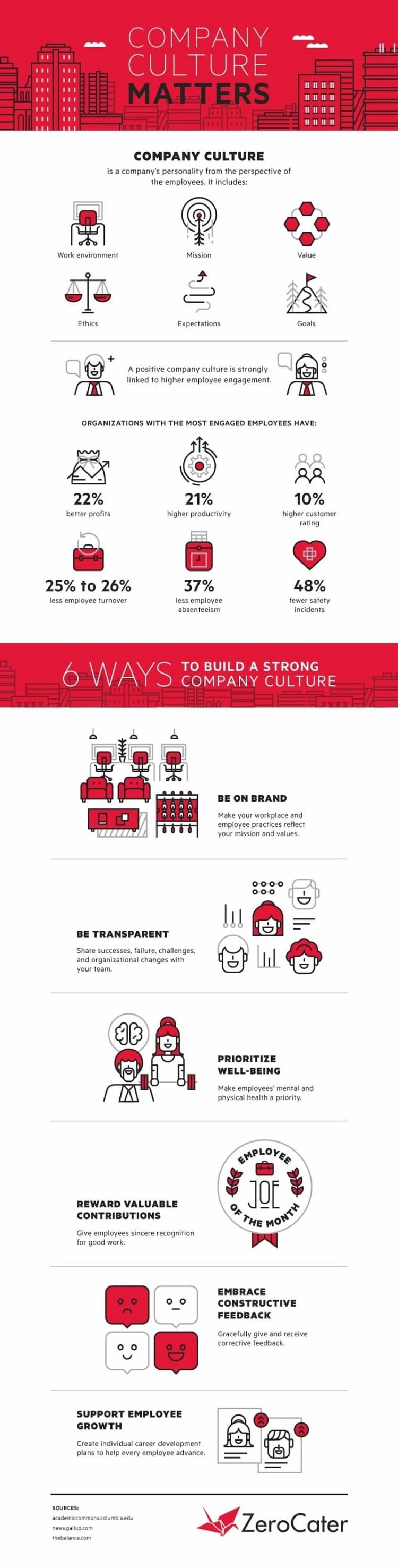 Company Culture Matters