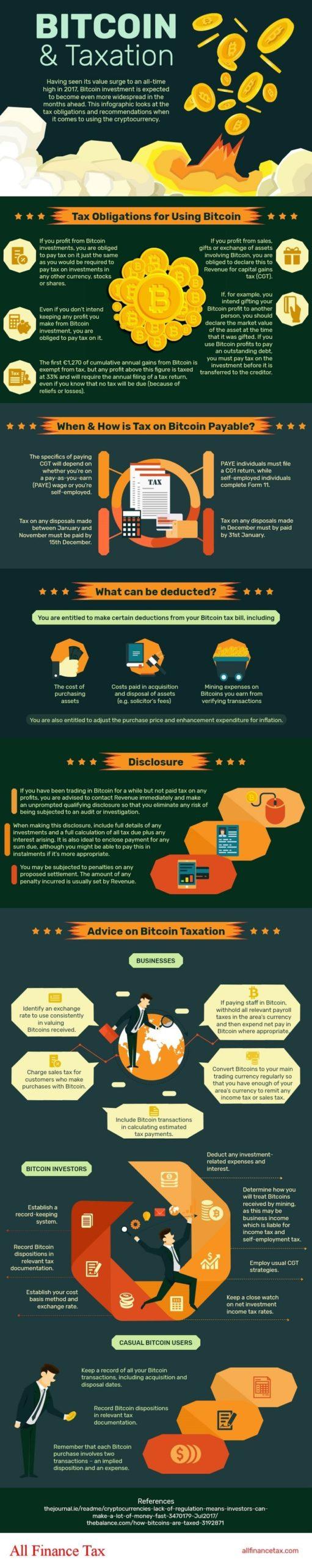 Bitcoin Taxation info