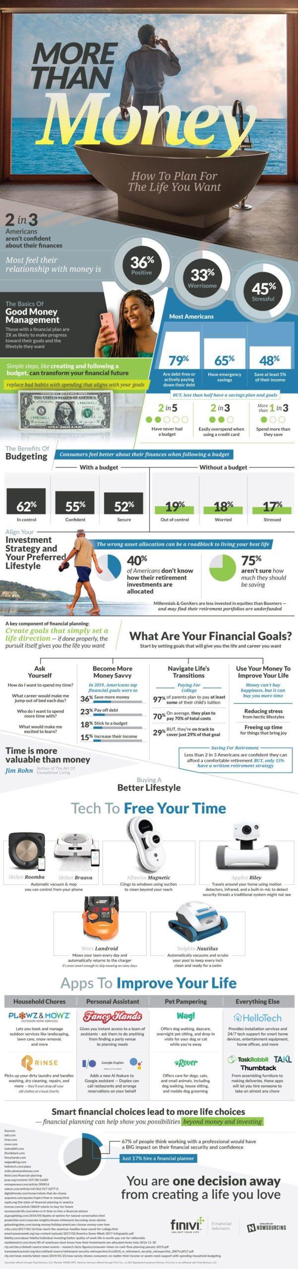 Money Plan info