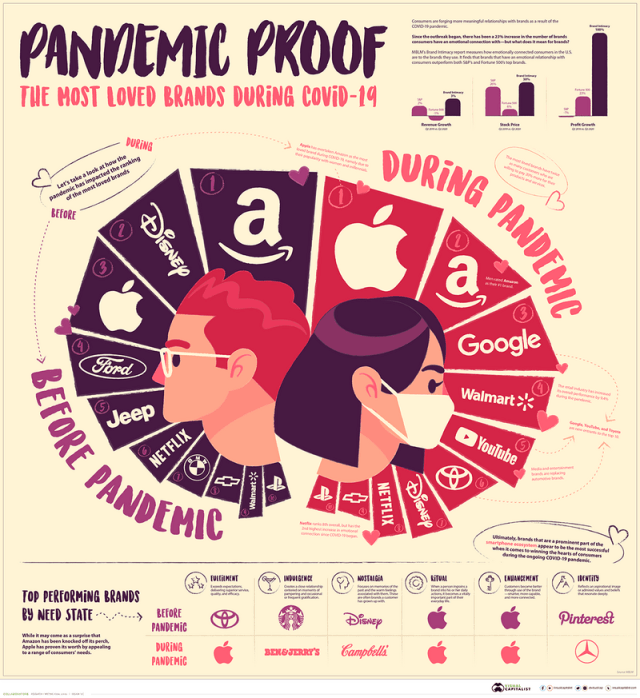 PandemicProof