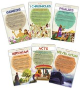Bible_Books_posters