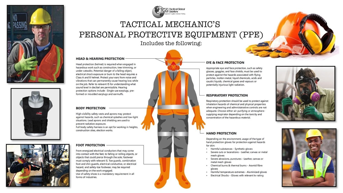 Mechanic S Personal Protective Equipment Ppe