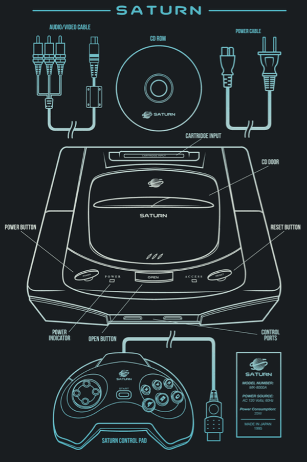 Classic Console Blueprints Designs by Adam Rufino Saturn