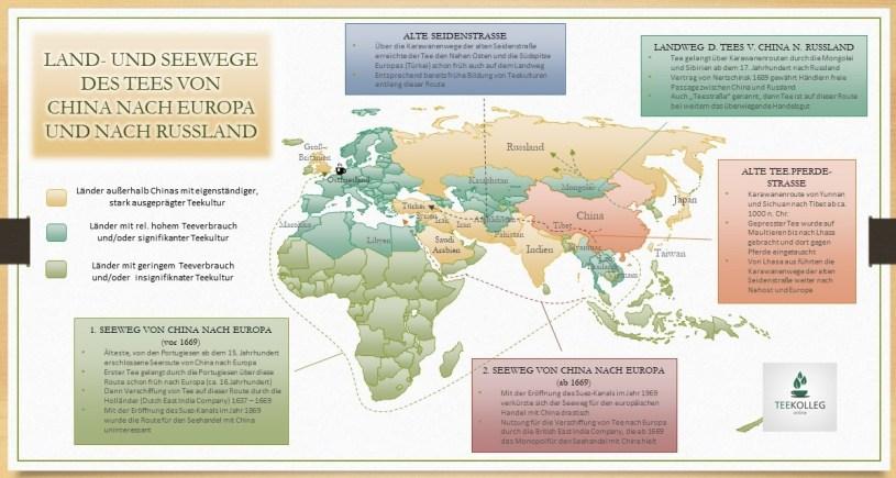 Alte See- und Landwege des Teehandels von China nach Europa und Russland