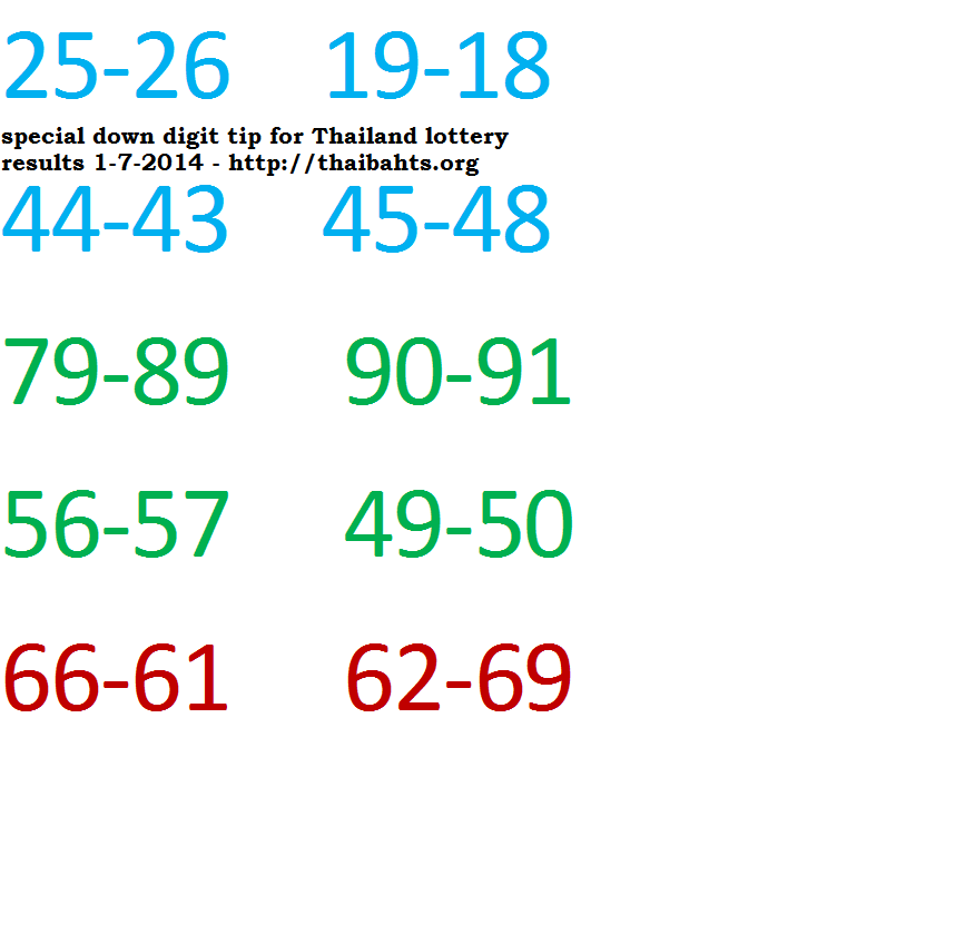 Thailand lottery results 1-7-2014 special tip