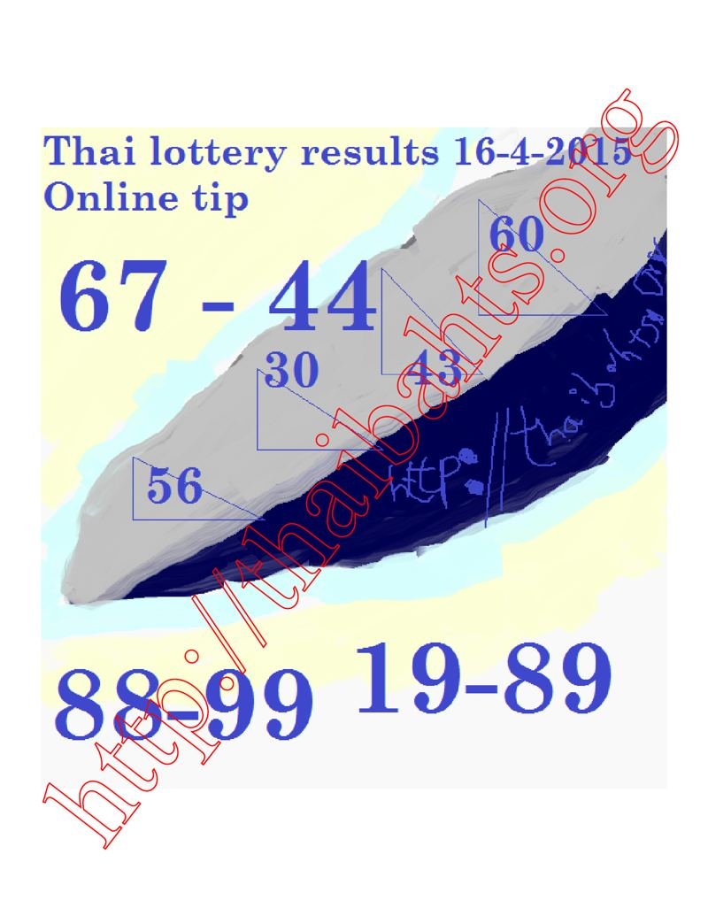 Thai lottery results 16-4-2015 tips from another world