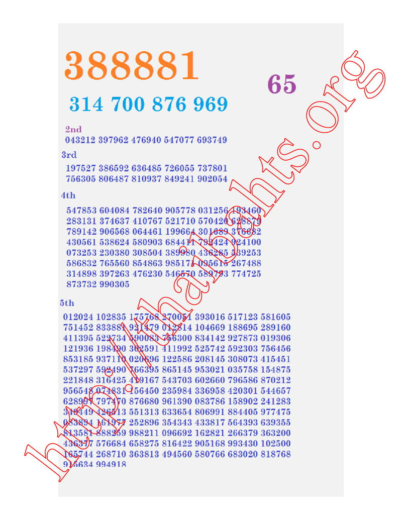 Thai lottery results 1-6-2015