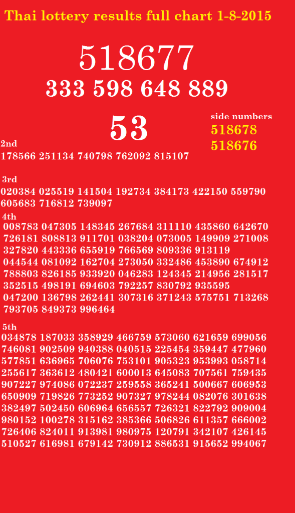 ah } Thai lottery results full chart 1 August 2015