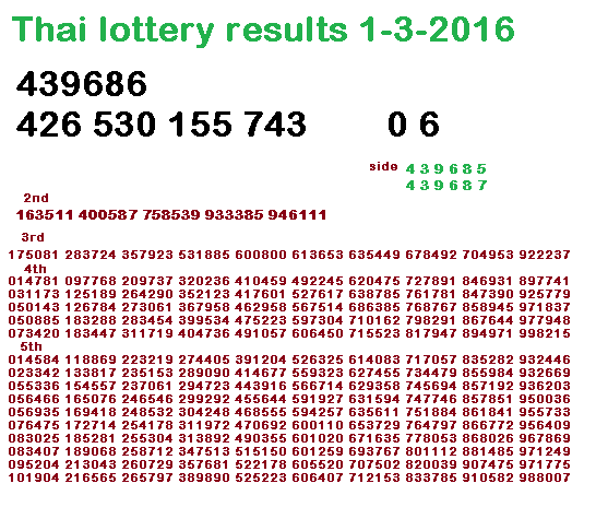 Thai lottery result 1-3-2016