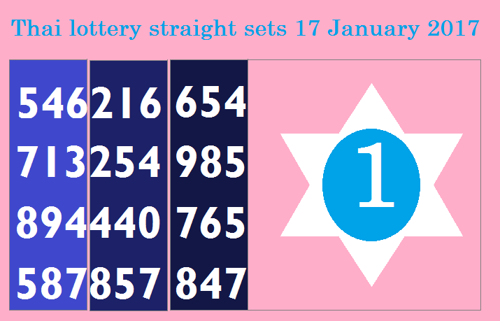 Thai lottery straight sets 17 January 2017