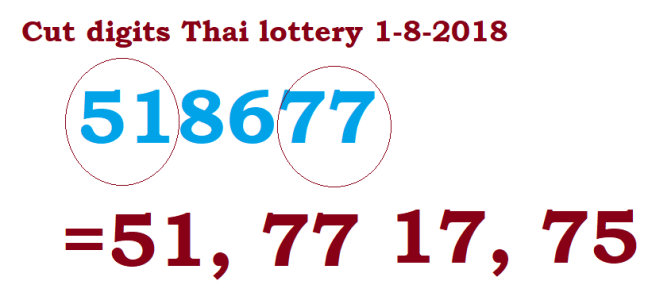 cut digit from trends Thai lottery results 1-8-2018