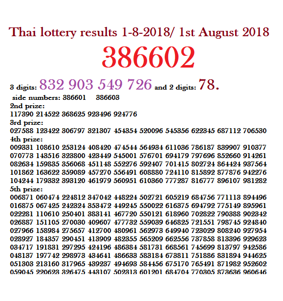 Thai lottery results 1-8-2018 complete chart