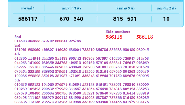 Thai lottery results 16-8-2018 announced full chart