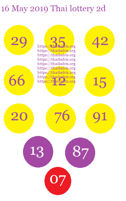 16 may 2019 Thai lottery 2d