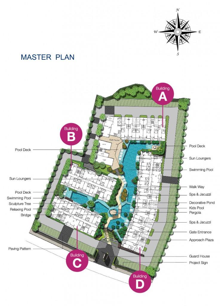 0-DC-Master Plan